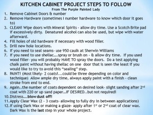 Kitchen Cab ReFAB workshop WEBSITE post